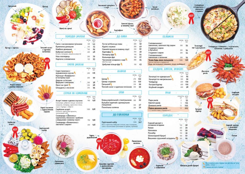 menu_2016_eda